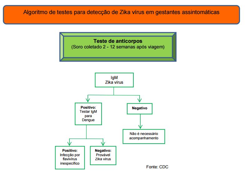 zika1